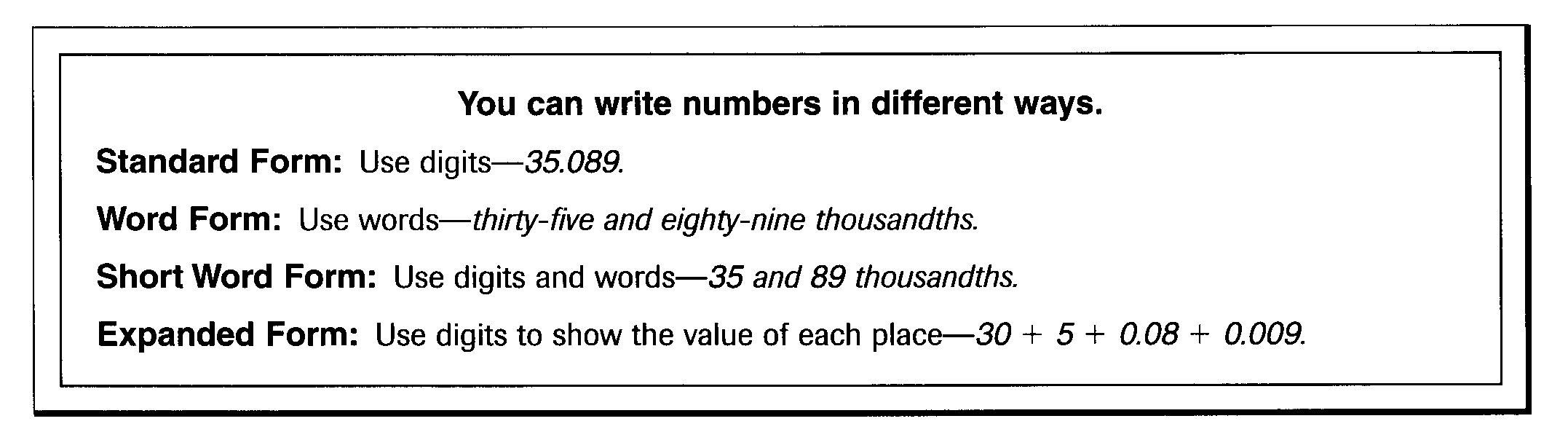 Wallis robert math help number form standard expanded falaconquin
